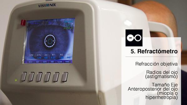 Quinta. Refractrómetro para medir la forma objetiva de los ojos.