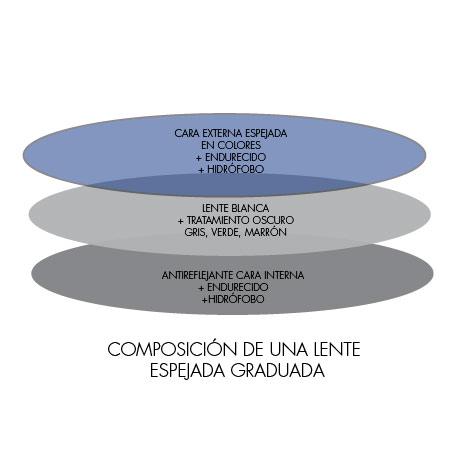 composicion_lente_espejada