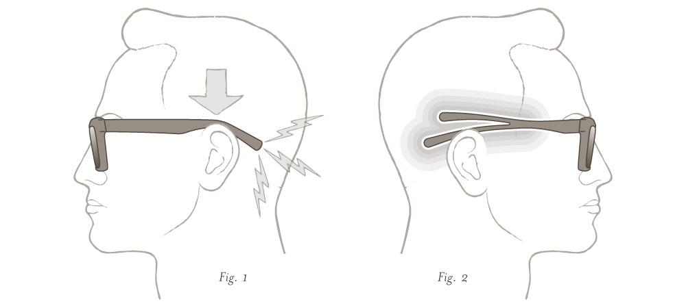 Gafas Activist Eyewear