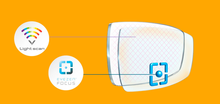Tecnología lentes Eyezen Essilor