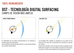 Tecnología Digital Surfacing Ray-Ban
